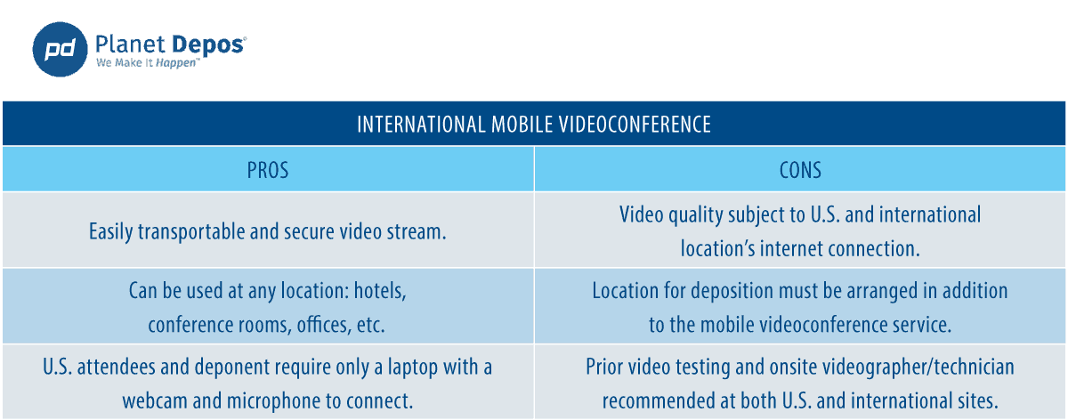 The pros and cons to a mobile videoconference for an international deposition